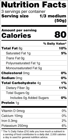 Nutrition label for Avocado