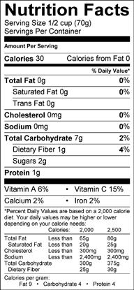 Nutrition label for Acorn Squash
