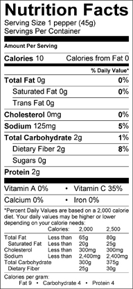 Nutrition label for Anaheim Chile