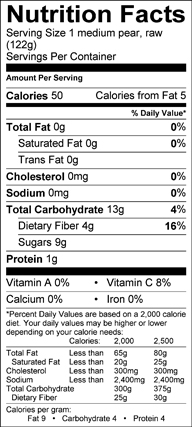 Nutrition label for Asian Pears
