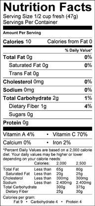 Nutrition label for Bitter Melon