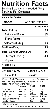 Nutrition label for Bok Choy