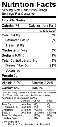Nutrition label for Celeriac