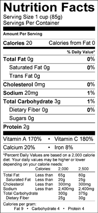 Nutrition label for Choy Sum