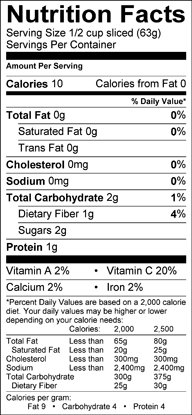 Nutrition label for Crookneck Squash