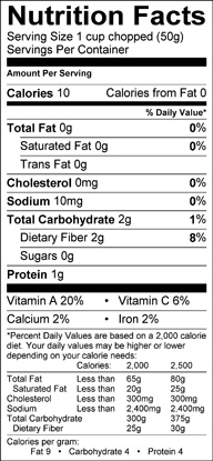 Nutrition label for Endive