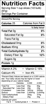Nutrition label for Fennel