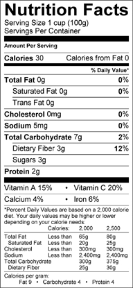 Nutrition label for French Beans