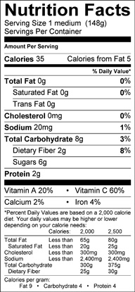 Nutrition label for Green Tomato
