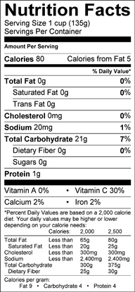 Nutrition label for Jambolan
