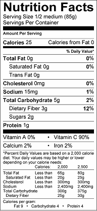 Nutrition label for Kohlrabi