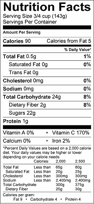 Nutrition label for Lychee
