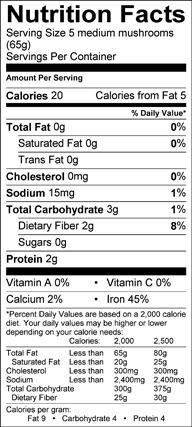 Nutrition label for Morel Mushrooms