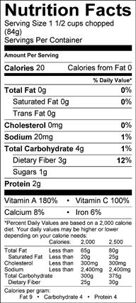 Nutrition label for Mustard Greens