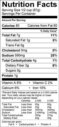 Nutrition label for Olives