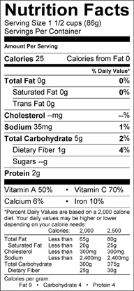 Nutrition label for Ong Choy Spinach