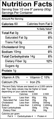 Nutrition label for Parsnips
