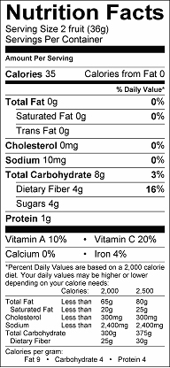 Nutrition label for Passion Fruit