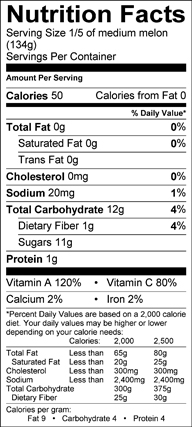 Nutrition label for Persian Melon