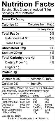 Nutrition label for Radicchio