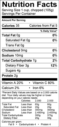 Nutrition label for Serrano Chili Peppers