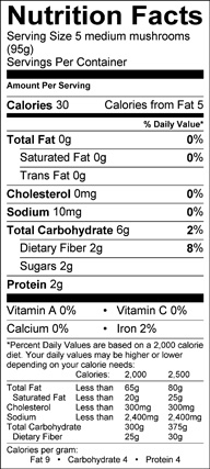 Nutrition label for Shiitake Mushrooms