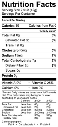 Nutrition label for Strawberry Guava