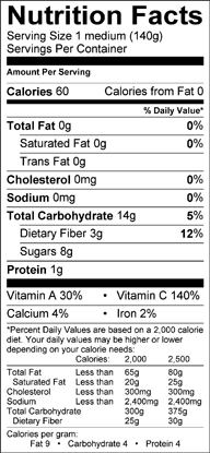 Nutrition label for Strawberry Papayas