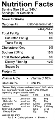 Nutrition label for Water Coconut