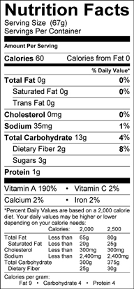Nutrition label for Yam