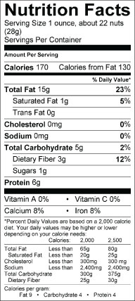 Nutrition label for Almonds