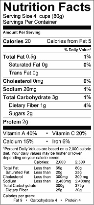 Nutrition label for Arugula