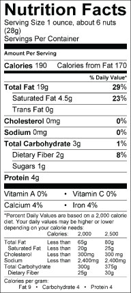 Nutrition label for Brazil Nuts