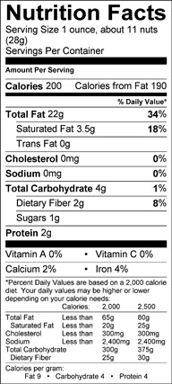 Nutrition label for Macadamia