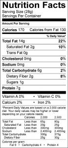 peanut label