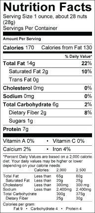 Nutrition label for Peanuts