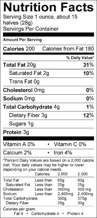 Nutrition label for Pecans