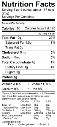Nutrition label for Pine Nuts