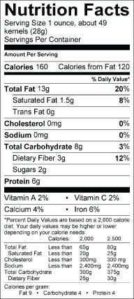 Nutrition label for Pistachio