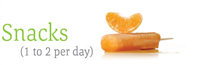 Easy Ways to Add Fruits & Veggies to Your Day: Snacks. Weight Management. Fruits And Veggies More Matters.org